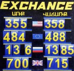 Курс валют драм